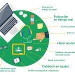 Cómo usar Google Meet para la enseñanza en línea y el aprendizaje a distancia