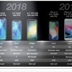 Nuevo iPad también puede matar al conector para auriculares