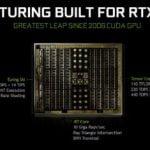 Nvidia GeForce GTX 1180 en agosto (Informe)