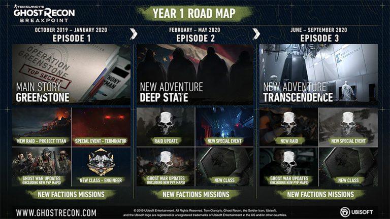 Ghost Recon Breakpoint agrega IA para que tengas a alguien con quien jugar