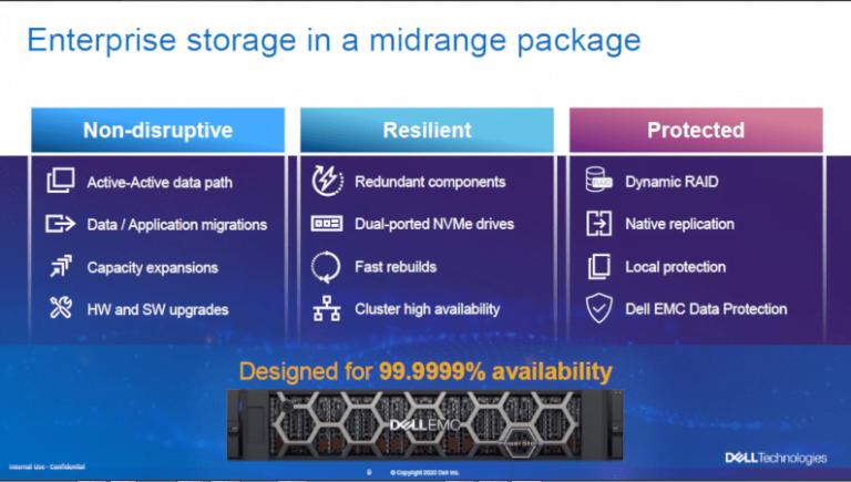 Las CPU Intel Tiger Lake abordarán uno de los mayores problemas de malware