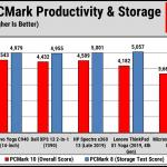 Nuevo Dell XPS 13 ahora solo € 979, el precio más bajo