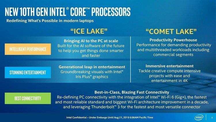 Microsoft Surface Duo: este próximo paso sugiere que la fecha de lanzamiento de phablet es inminente