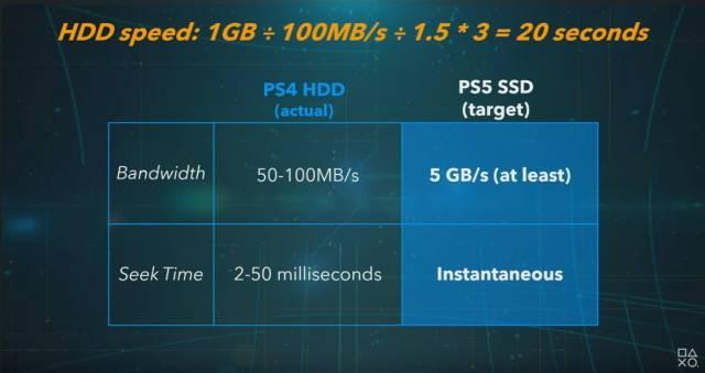 Deathloop va todo incluido en las capacidades de PS5 DualSense: esto es lo que puede esperar