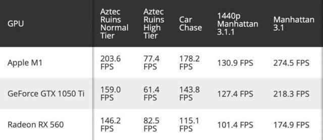 La actualización de Chrome promete enormes ganancias de rendimiento, ¿puede cumplir?