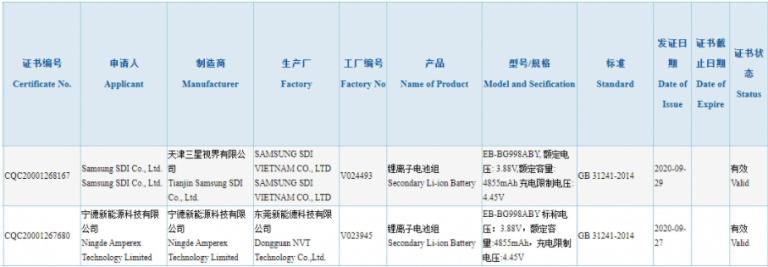 Olvídese del Samsung Galaxy S21: se acerca el A12 con 5 cámaras y una gran batería