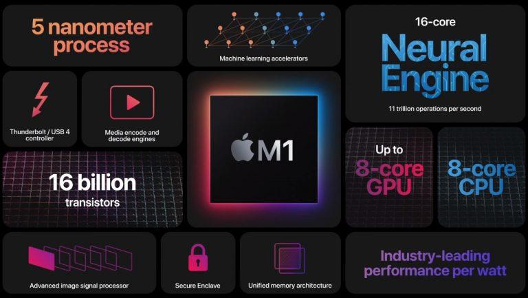 Apple M1 se luce contra Surface Pro X, esta vez con Windows 10 en ARM