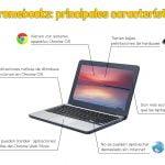 Las PC y Mac antiguas ahora se pueden convertir en Chromebooks: aquí se explica cómo.