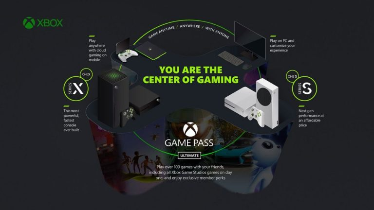 Xbox Game Pass: ¿Microsoft ha anunciado Stick Rinse para juegos en la nube?